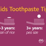 Tips on brushing and flossing your child's teeth